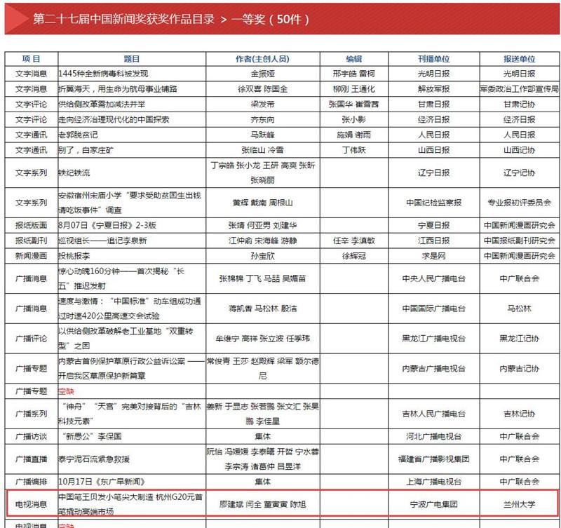 中国记协网的揭晓网页截图.jpg